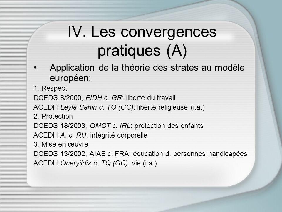IV. Les convergences pratiques (A)
