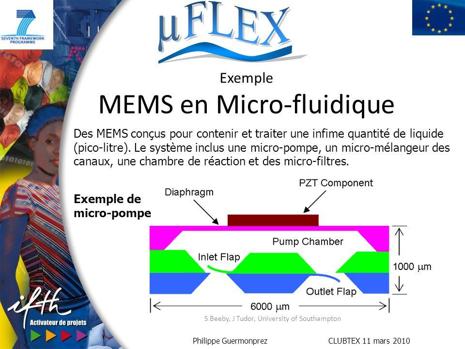 Exemple MEMS en Micro-fluidique