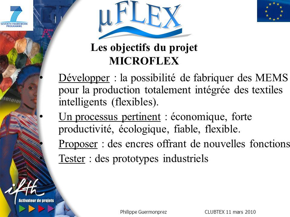 Les objectifs du projet MICROFLEX