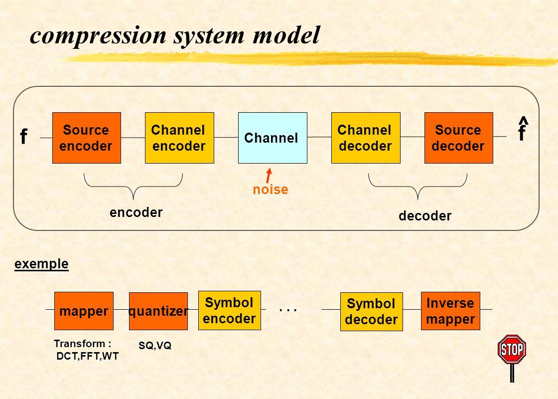 compression system model