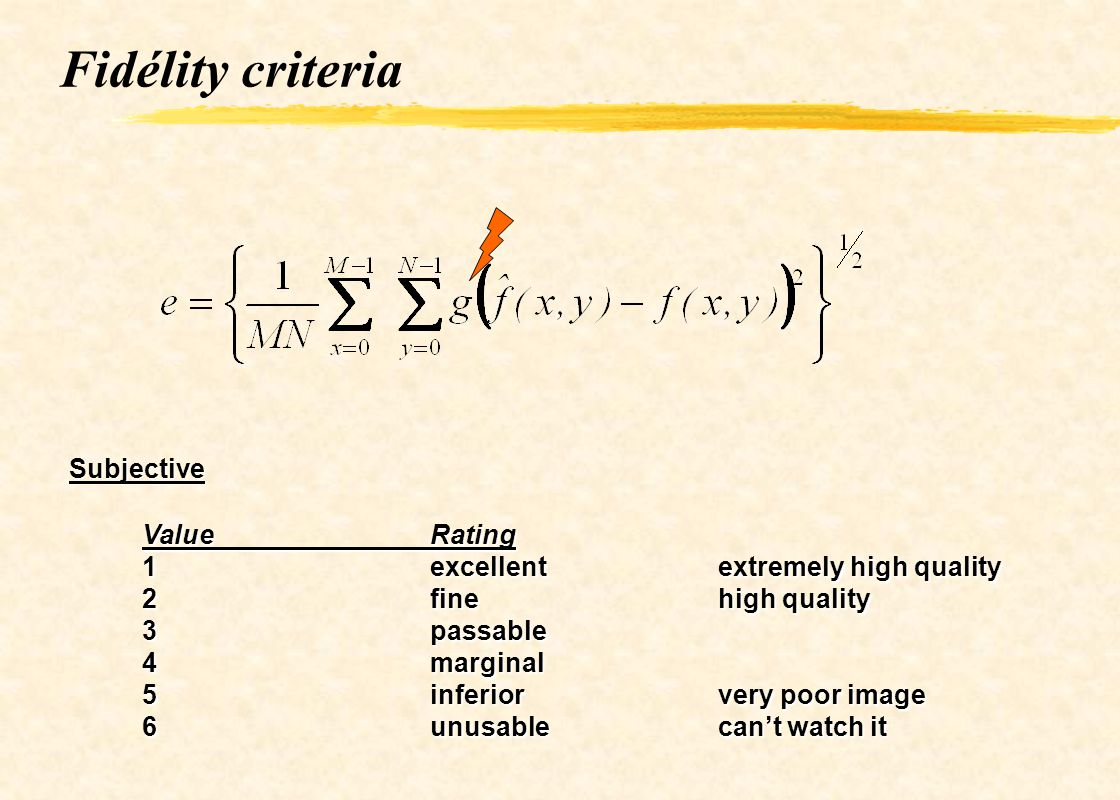 Fidélity criteria Subjective Value Rating