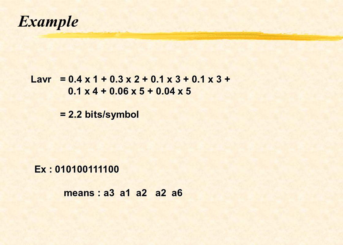 Example Lavr = 0.4 x 1 + 0.3 x 2 + 0.1 x 3 + 0.1 x 3 +