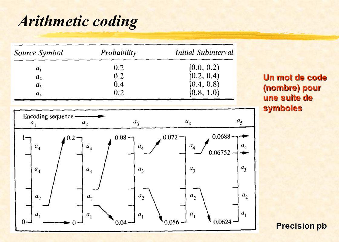 Arithmetic coding Un mot de code (nombre) pour une suite de symboles
