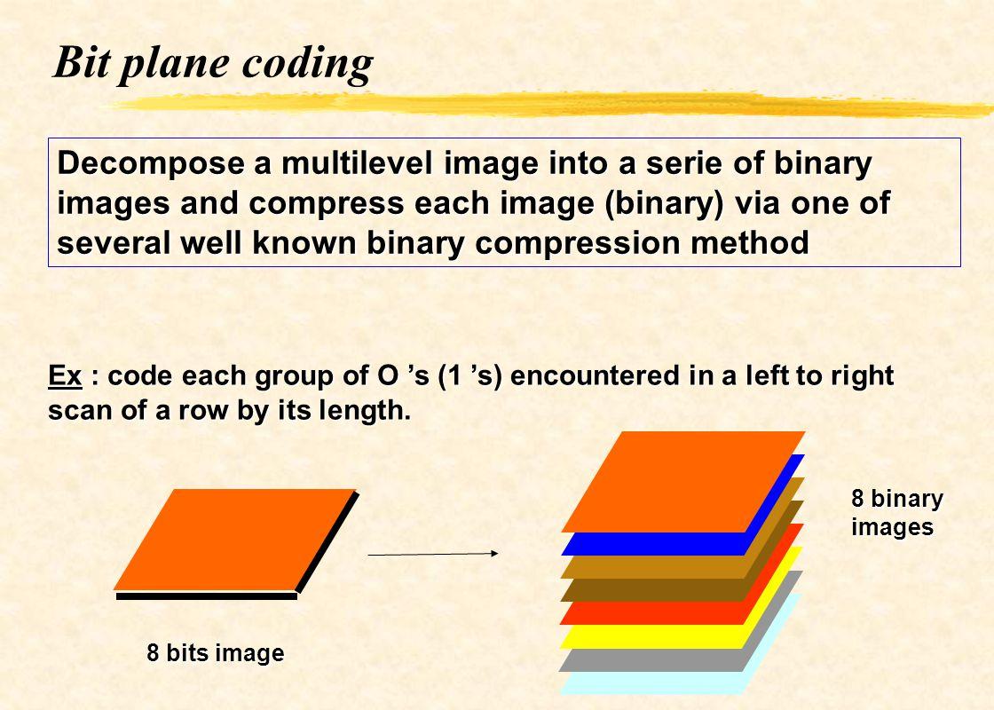 Bit plane coding