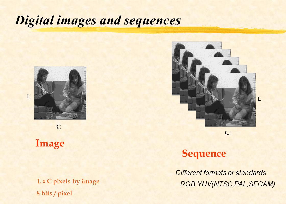 Digital images and sequences
