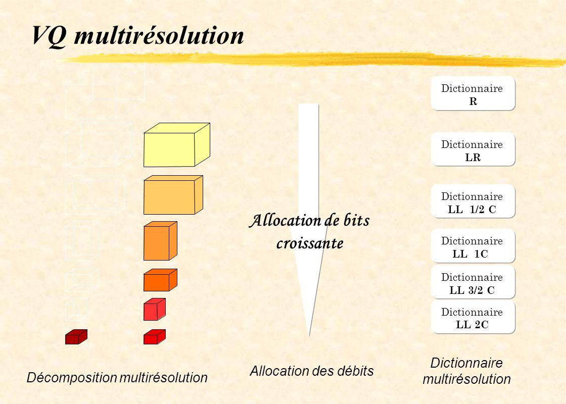 Allocation de bits croissante