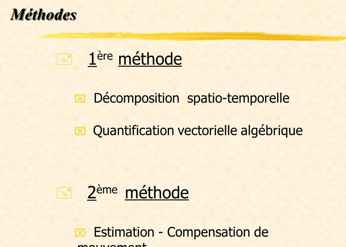 Méthodes 1ère méthode 2ème méthode Décomposition spatio-temporelle