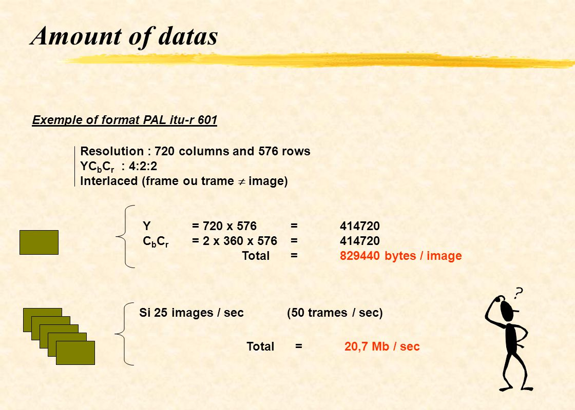 Amount of datas Exemple of format PAL itu-r 601