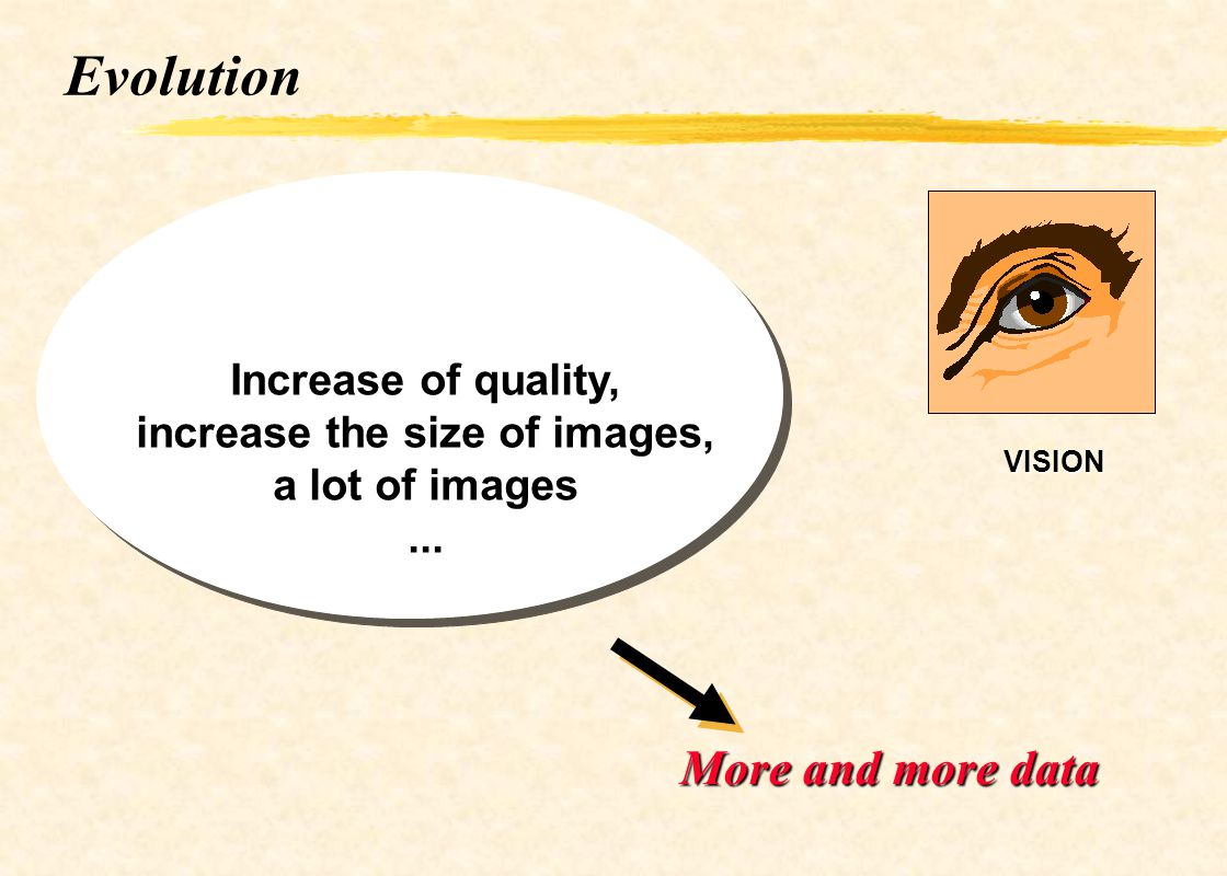 increase the size of images,