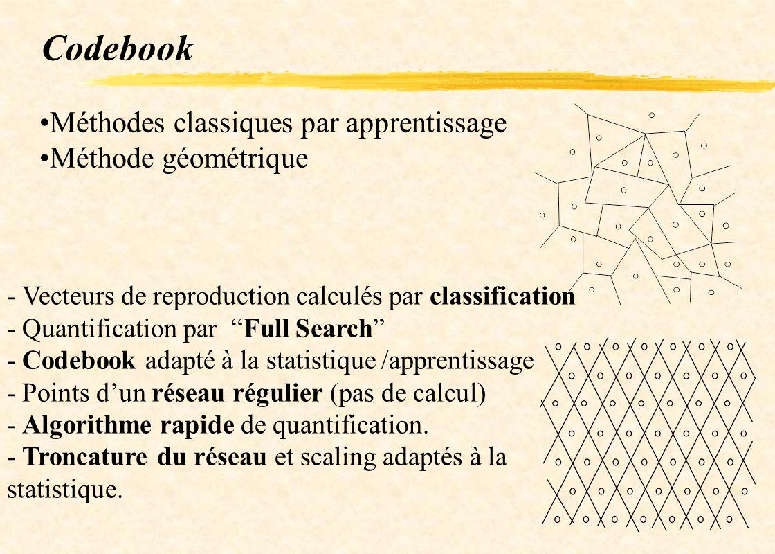 Codebook Méthodes classiques par apprentissage Méthode géométrique