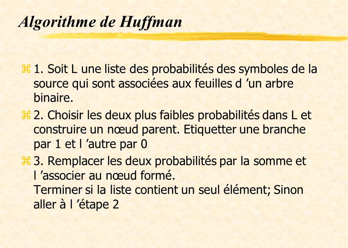 Algorithme de Huffman 1. Soit L une liste des probabilités des symboles de la source qui sont associées aux feuilles d 'un arbre binaire.