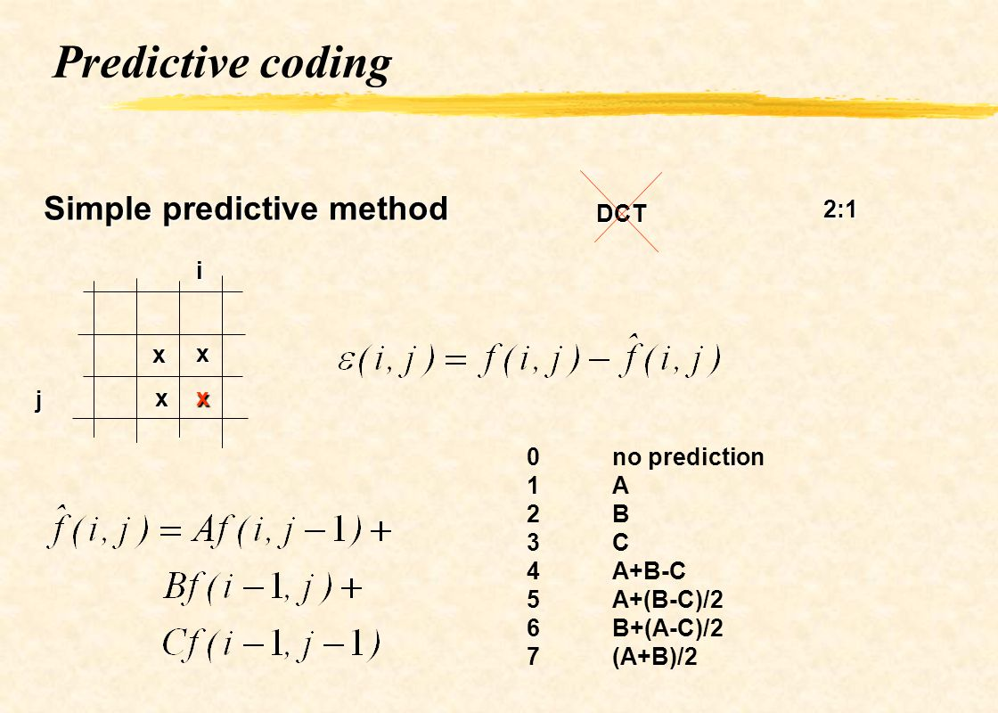 Predictive coding Simple predictive method 2:1 DCT i x x j x x