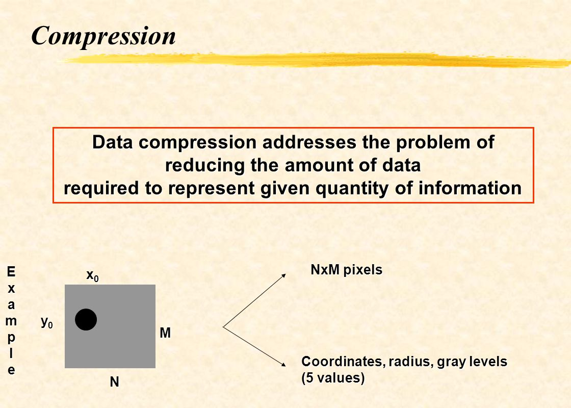 Compression Data compression addresses the problem of reducing the amount of data. required to represent given quantity of information.