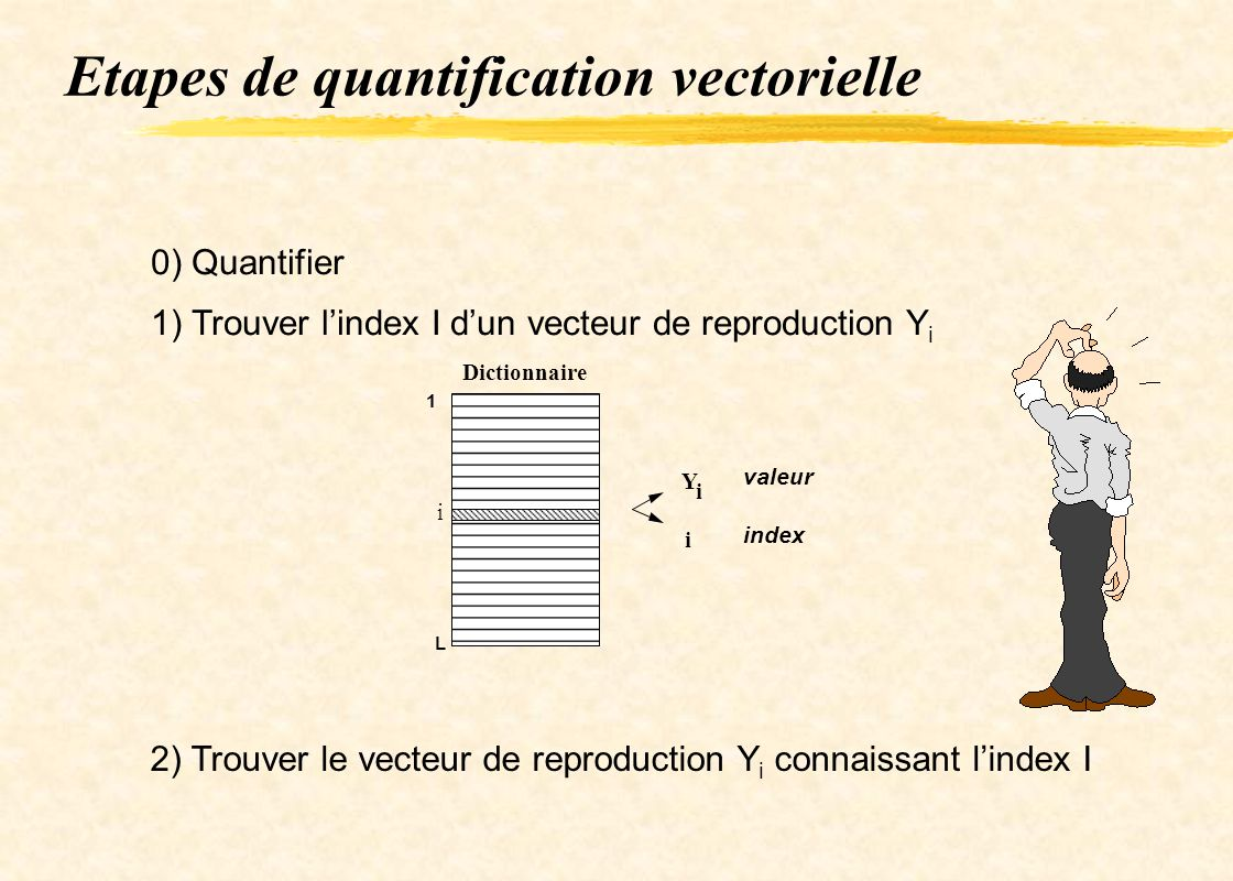 Etapes de quantification vectorielle