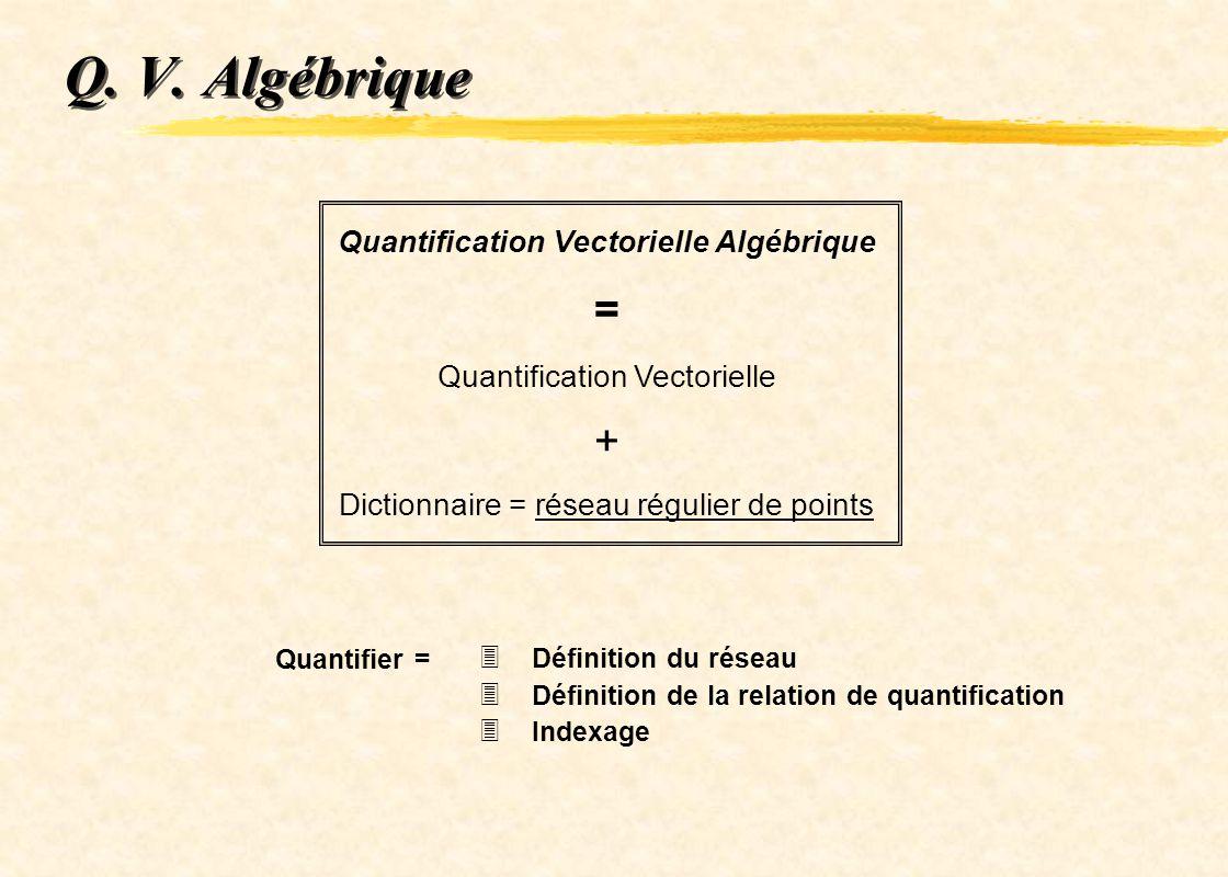 Q. V. Algébrique Quantification Vectorielle Algébrique = Quantification Vectorielle + Dictionnaire = réseau régulier de points.
