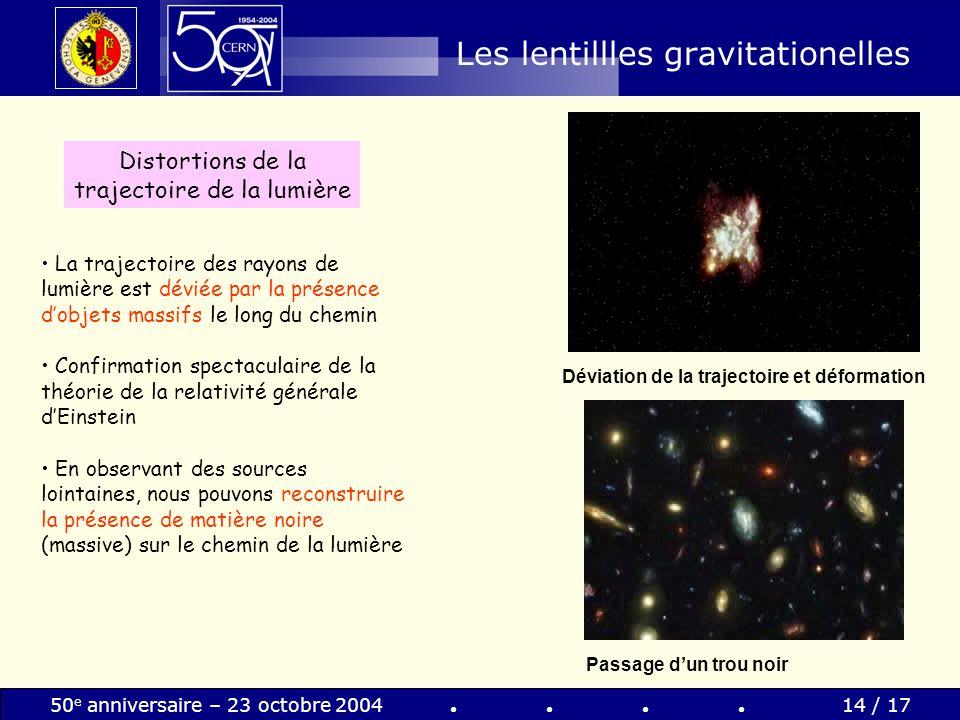 Les lentillles gravitationelles