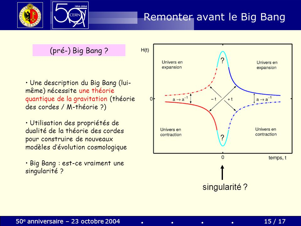 Remonter avant le Big Bang