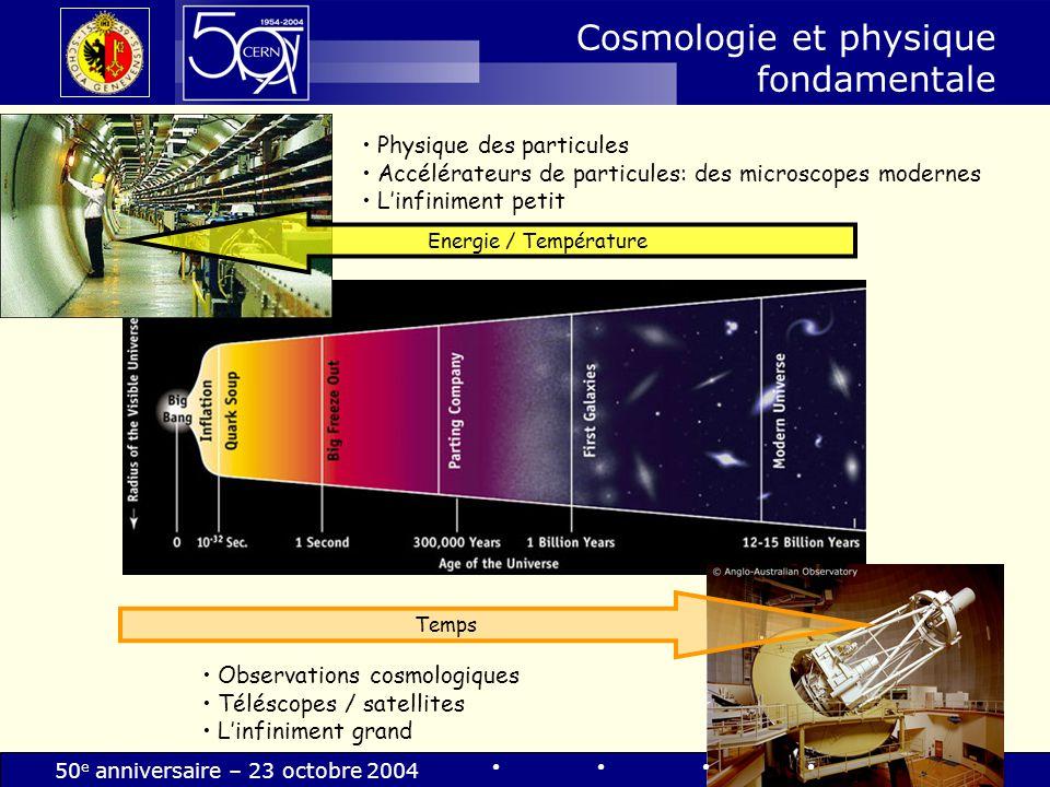 Cosmologie et physique fondamentale