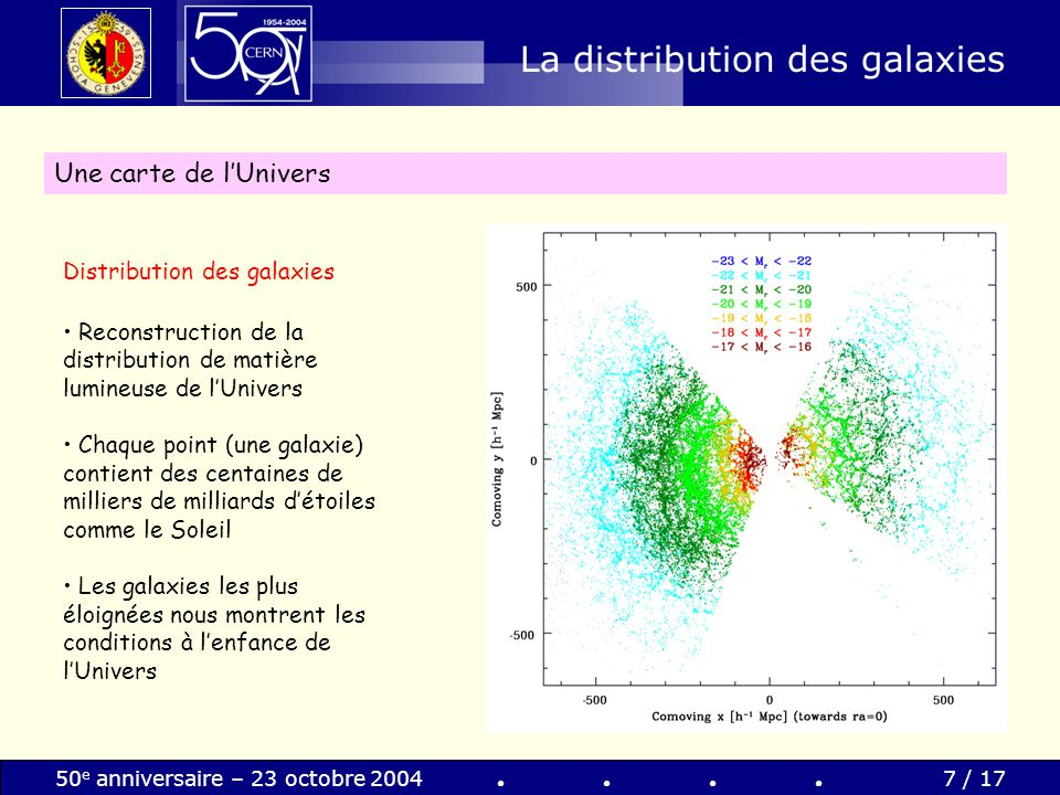 La distribution des galaxies