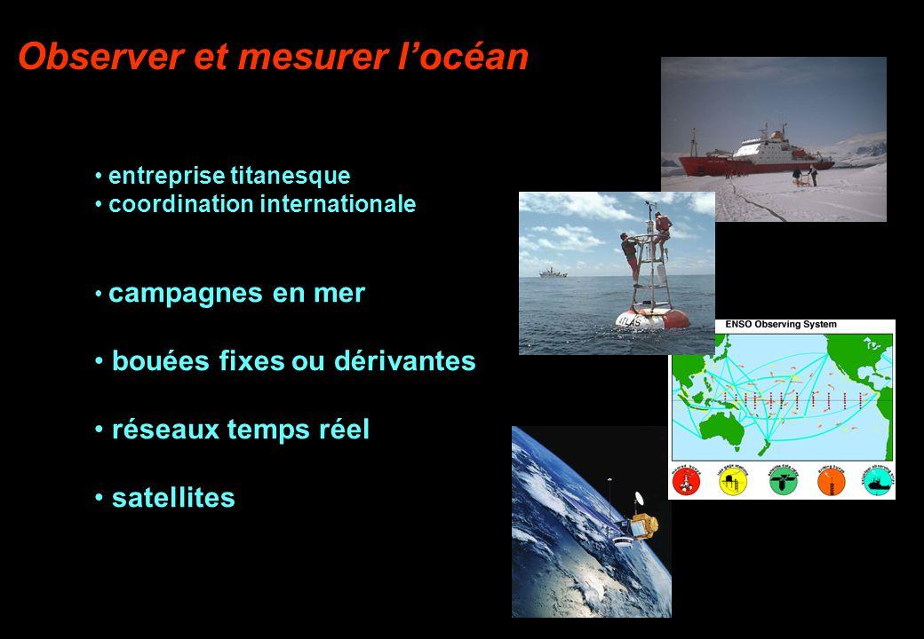 Observer et mesurer l'océan