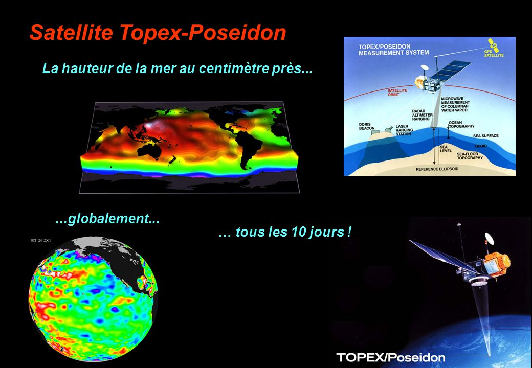 Satellite Topex-Poseidon La hauteur de la mer au centimètre près...