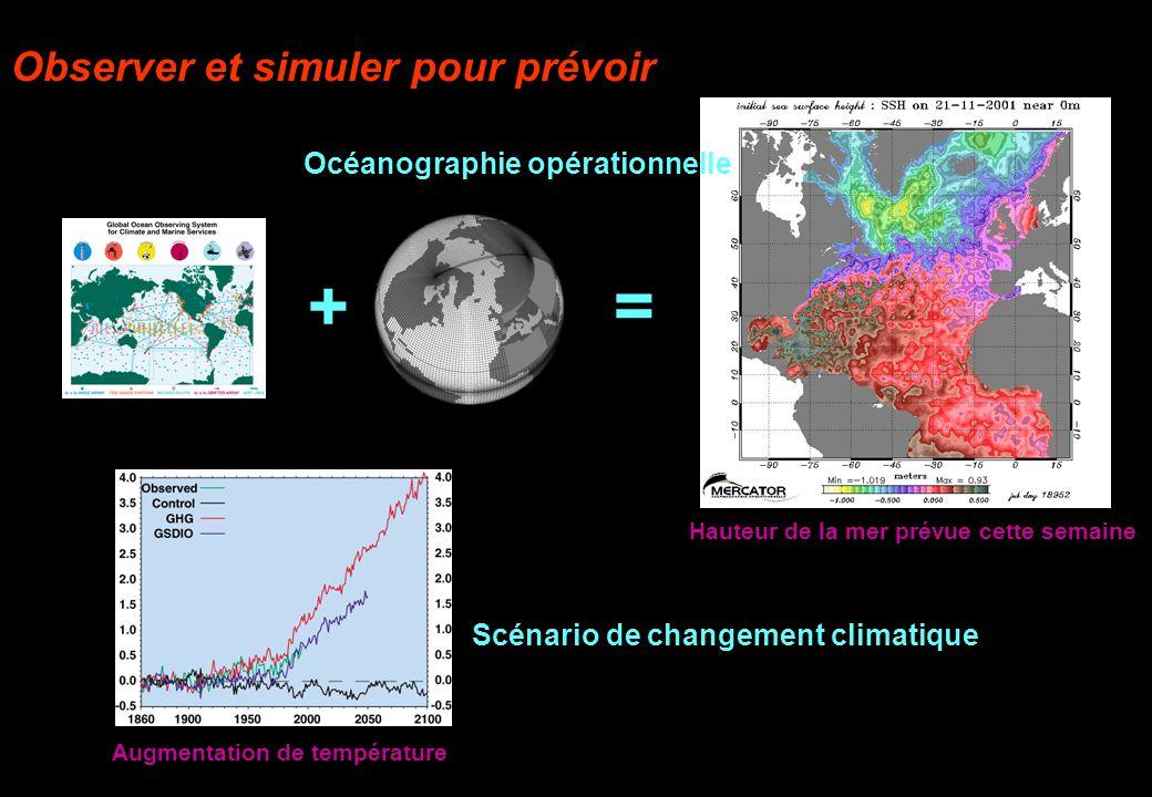 + = Observer et simuler pour prévoir Océanographie opérationnelle