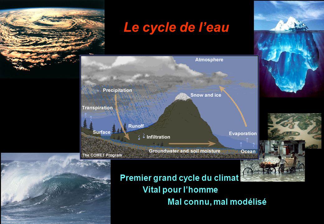 Le cycle de l'eau Premier grand cycle du climat Vital pour l'homme