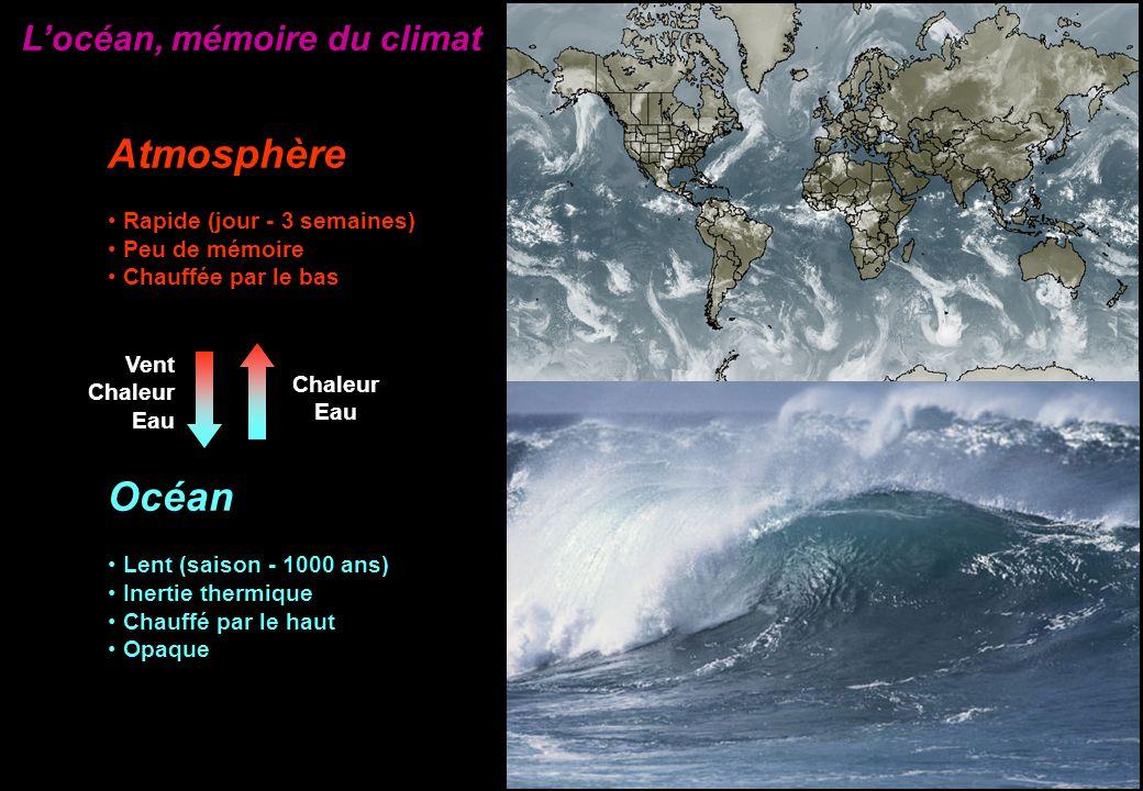 L'océan, mémoire du climat
