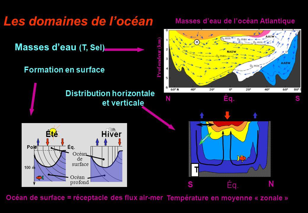 Les domaines de l'océan