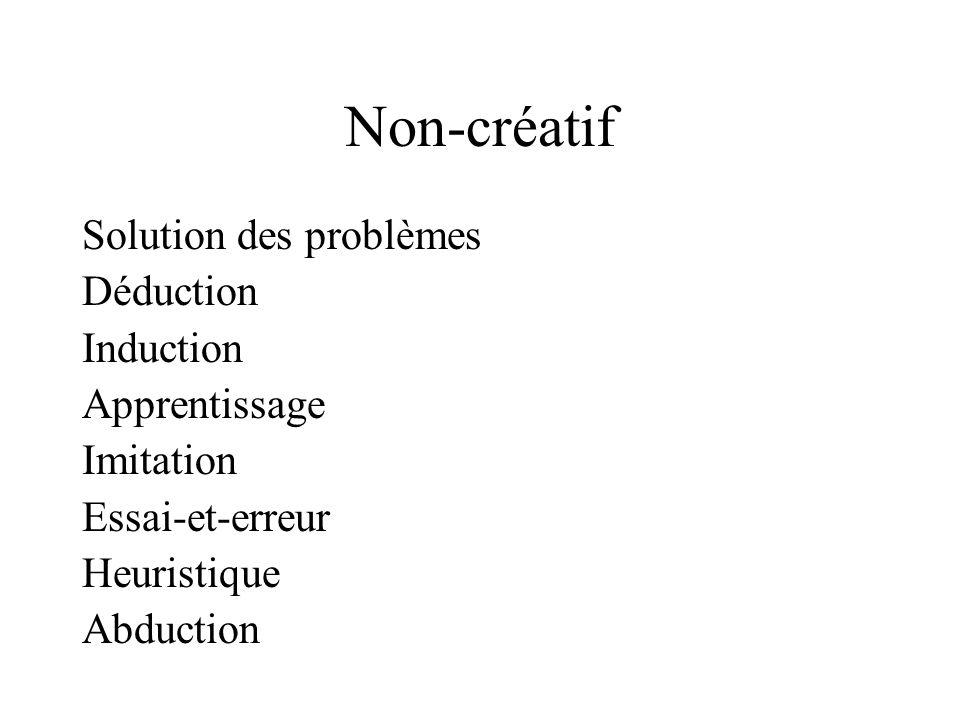 Non-créatif Solution des problèmes Déduction Induction Apprentissage