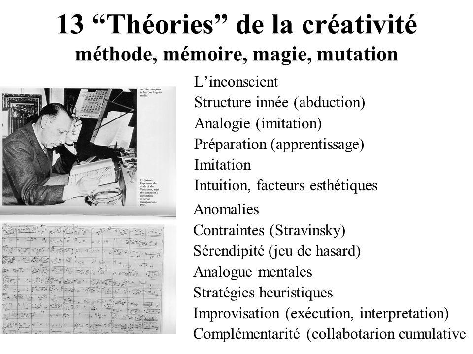 13 Théories de la créativité méthode, mémoire, magie, mutation