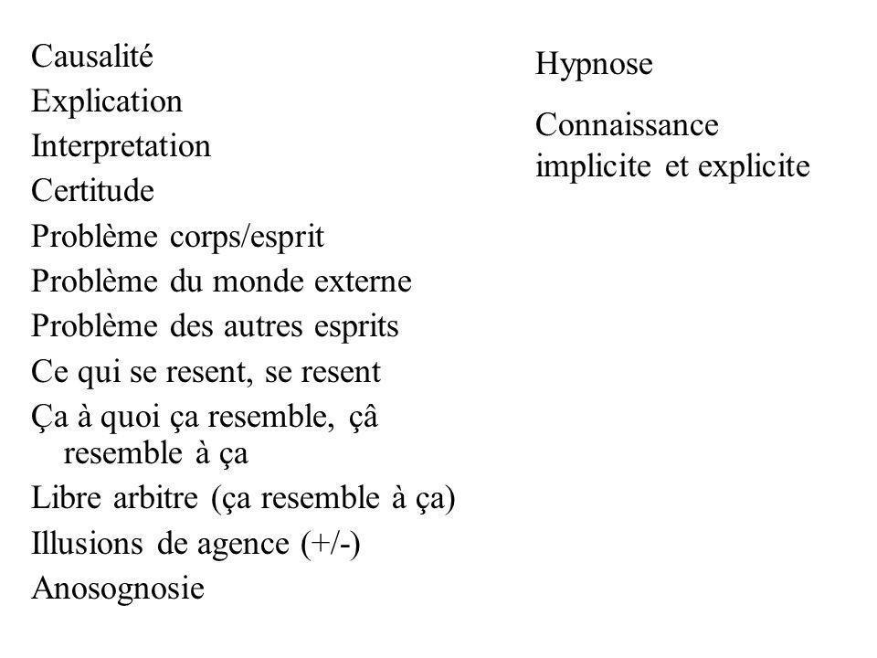 Causalité Explication. Interpretation. Certitude. Problème corps/esprit. Problème du monde externe.