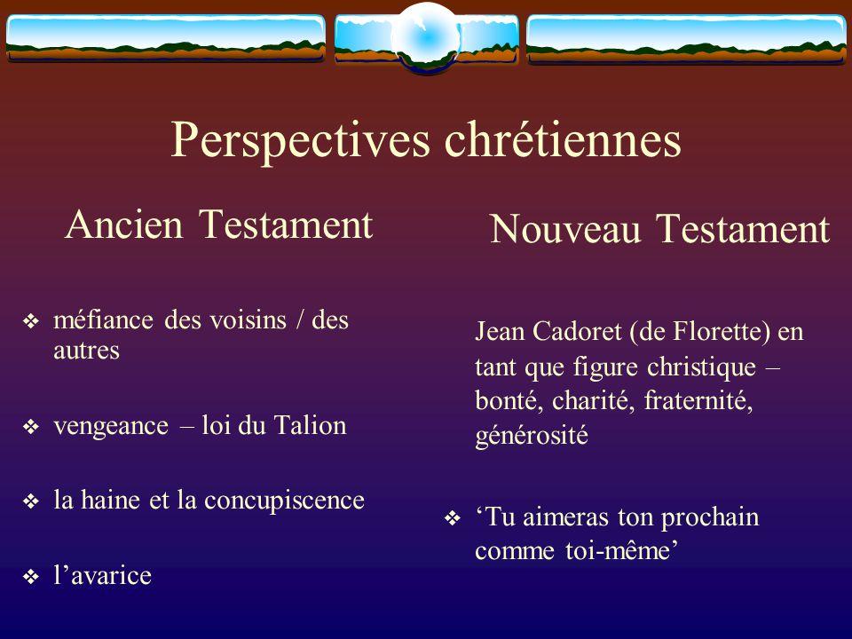 Perspectives chrétiennes