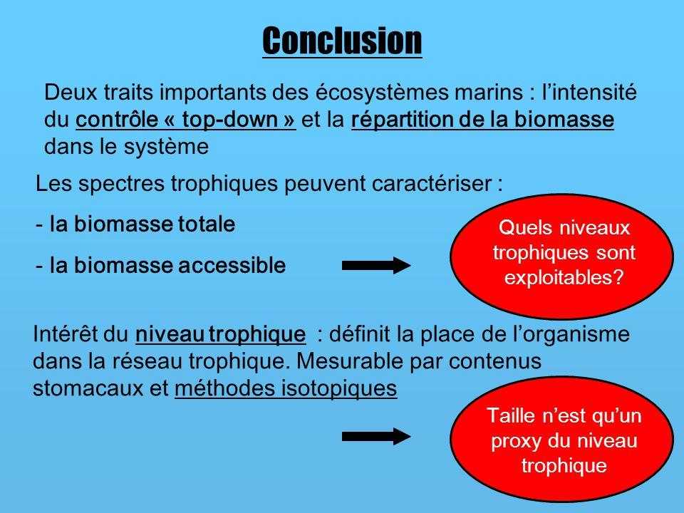 Conclusion Deux traits importants des écosystèmes marins : l'intensité du contrôle « top-down » et la répartition de la biomasse dans le système.