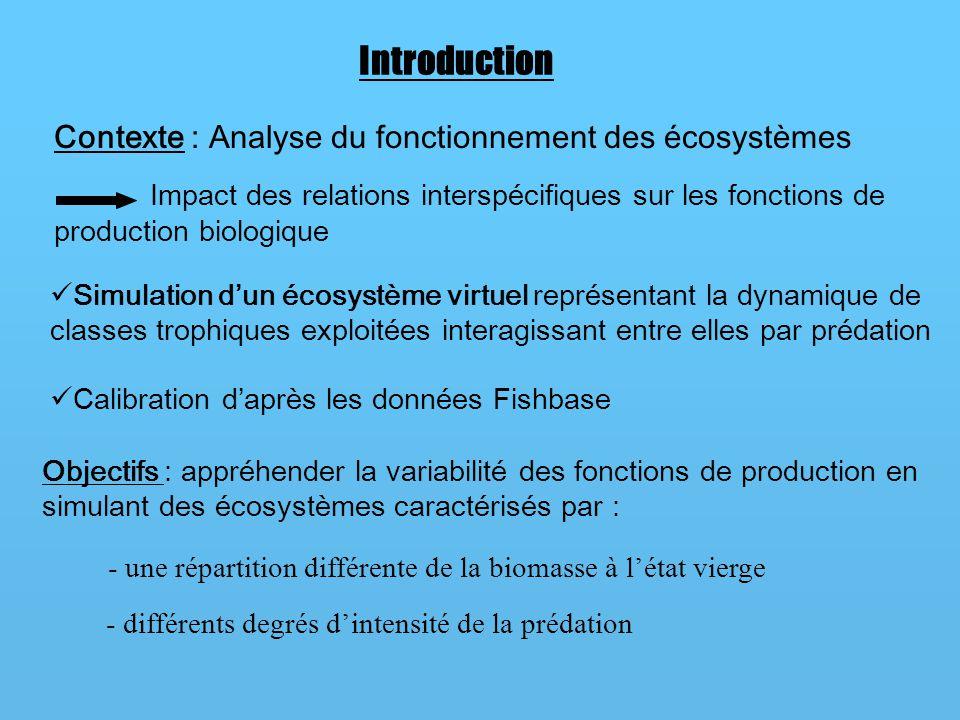 Introduction Contexte : Analyse du fonctionnement des écosystèmes