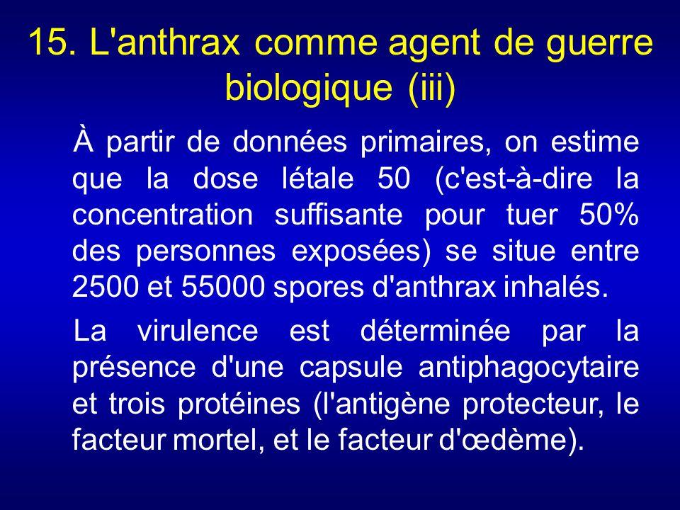 15. L anthrax comme agent de guerre biologique (iii)