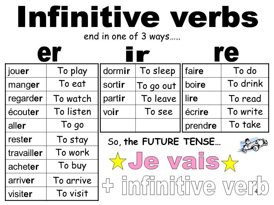 Infinitive verbs er ir re Je vais + infinitive verb