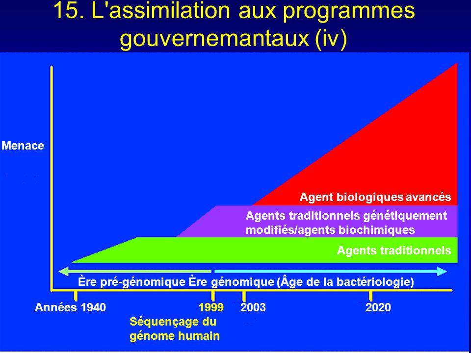 15. L assimilation aux programmes gouvernemantaux (iv)