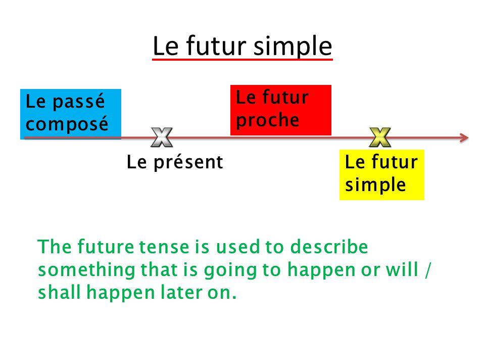 Le futur simple Le futur proche Le passé composé Le présent