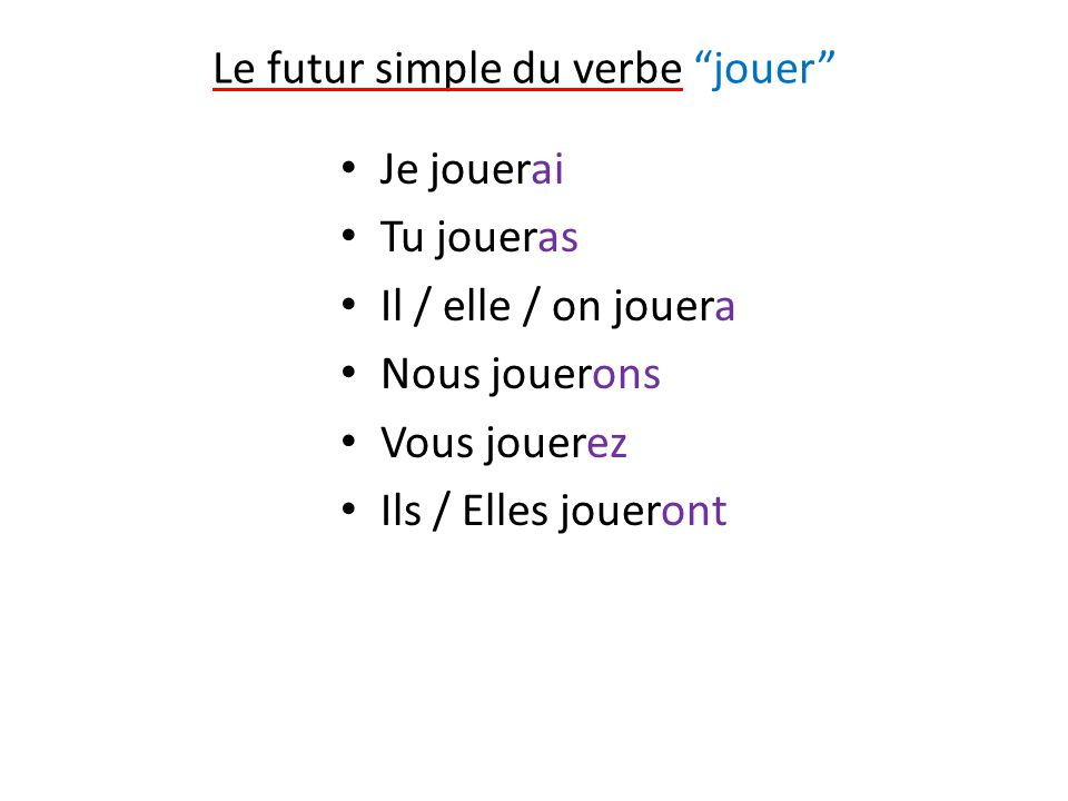 Le futur simple du verbe jouer