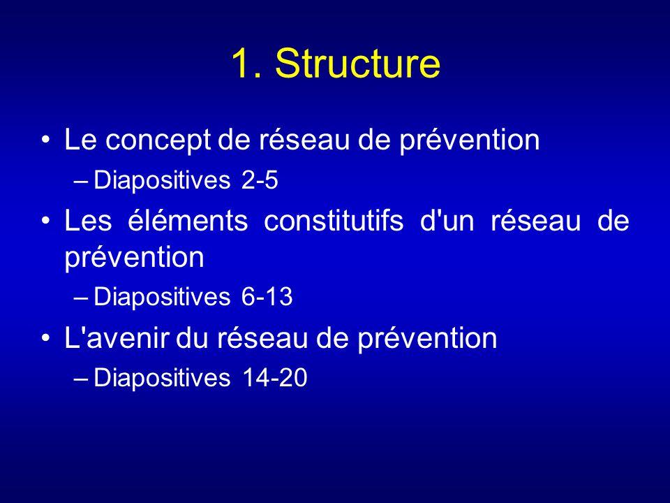1. Structure Le concept de réseau de prévention