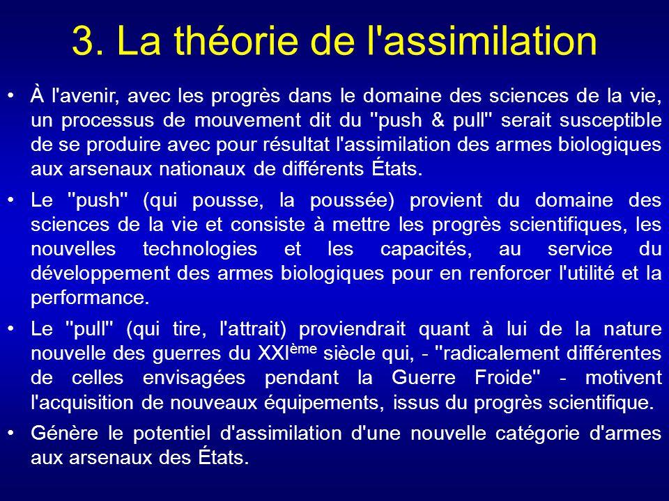 3. La théorie de l assimilation
