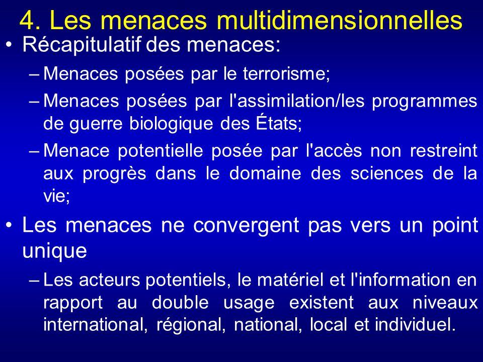 4. Les menaces multidimensionnelles