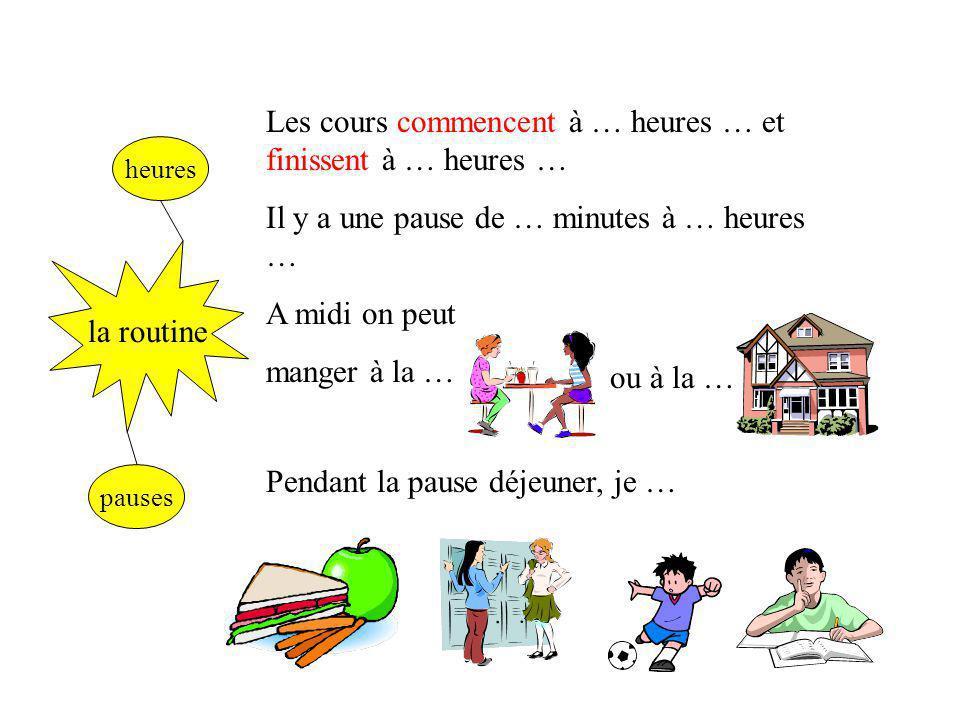 Les cours commencent à … heures … et finissent à … heures …
