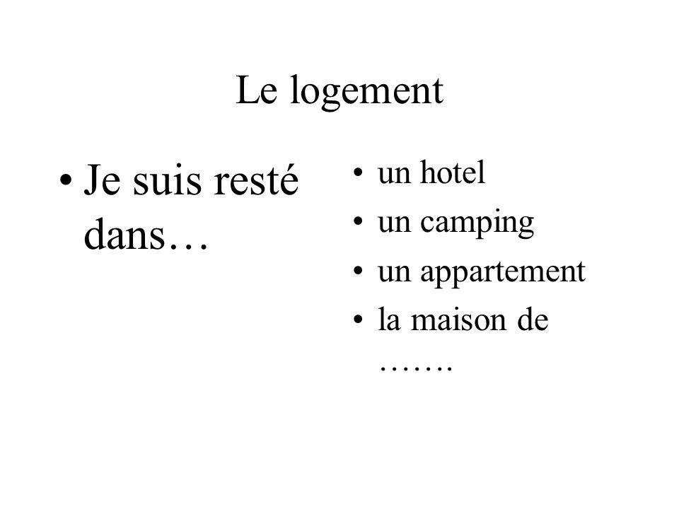 Je suis resté dans… Le logement un hotel un camping un appartement