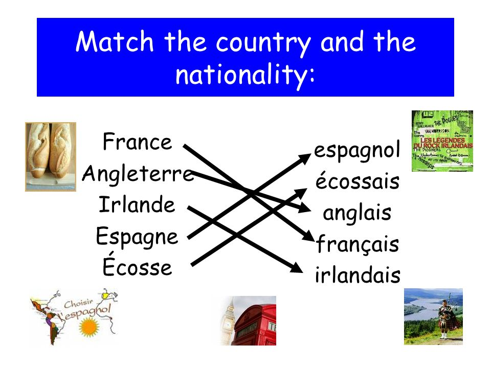 Match the country and the nationality: