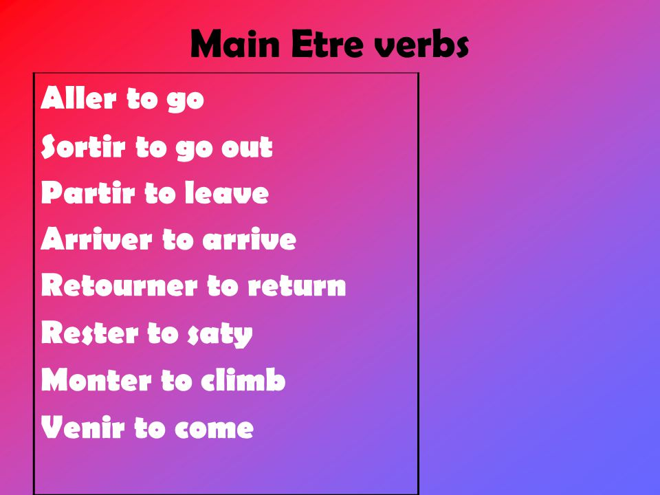 Main Etre verbs Aller to go Sortir to go out Partir to leave
