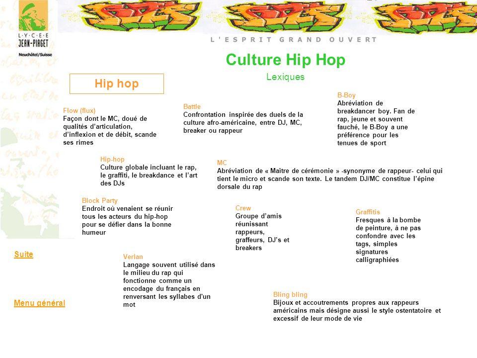 Culture Hip Hop Lexiques