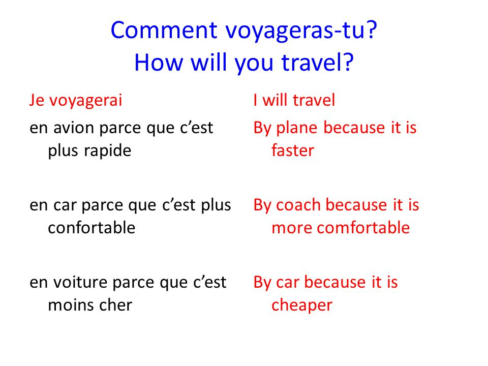 Comment voyageras-tu How will you travel