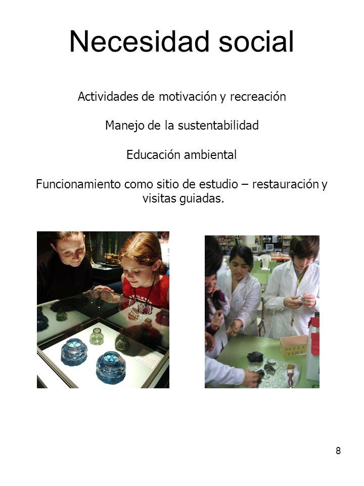 Necesidad social Actividades de motivación y recreación